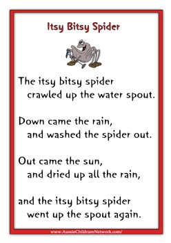 Itsy Bitsy Spider Rhymes  and other children's rhymes/songs