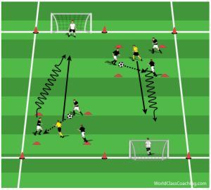 Developing Explosive Power | Coaching Soccer Conditioning