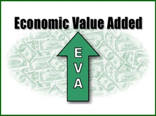 In corporate finance, Economic Value Added (EVA), is an estimate of a firm's economic profit – being the value created in excess of the required return of the company's investors (being shareholders and debt holders).