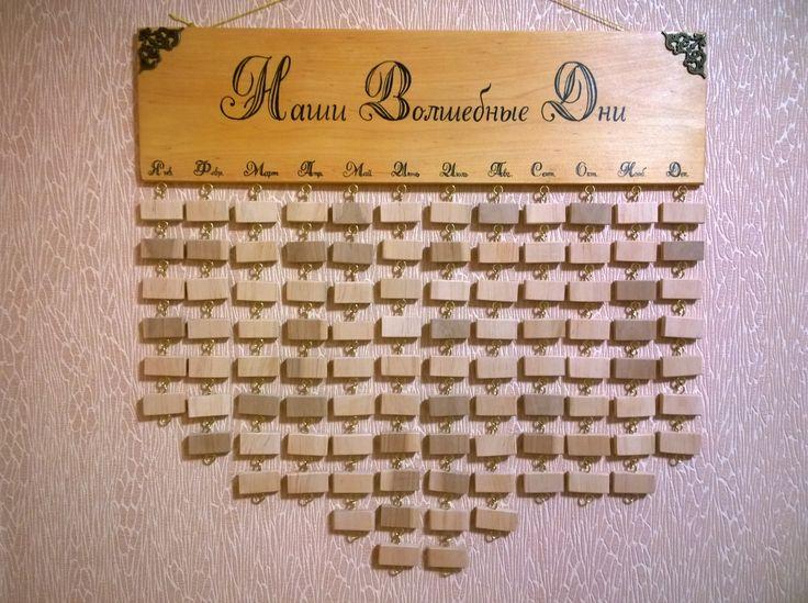 Календарь дней рождения и семейных праздников Семейный календарь
