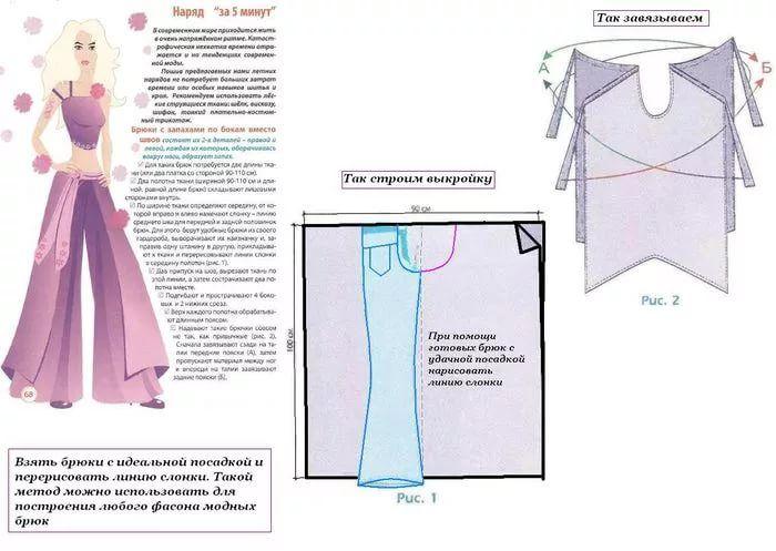Выкройка платья брюки аэрозольная краска для ткани в баллончиках купить в