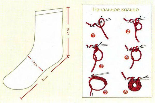 вязание крючком носки простые и красивые схемы: 25 тыс изображений найдено в Яндекс.Картинках