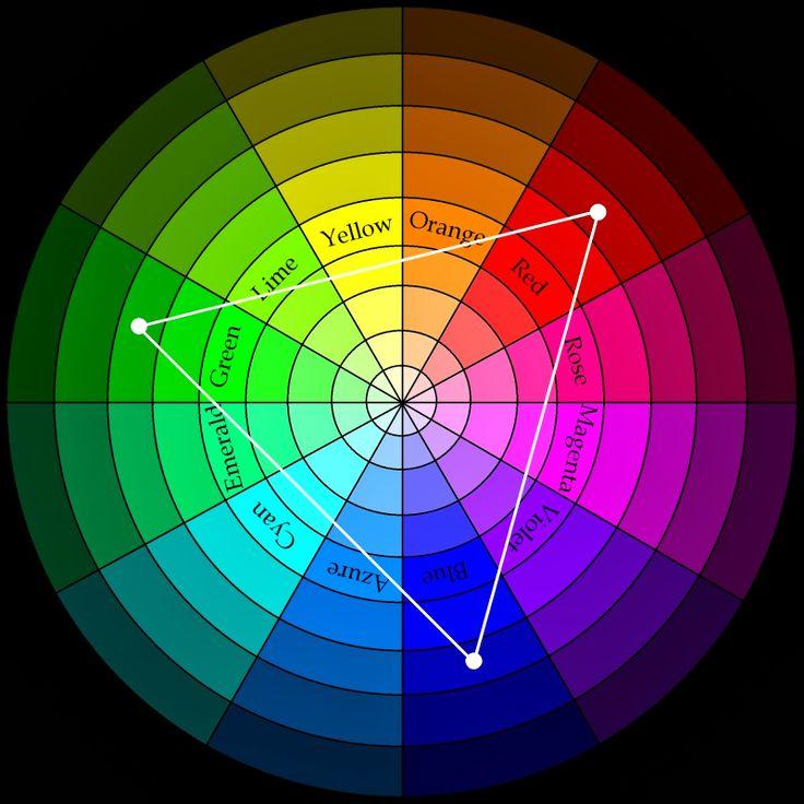 Цветовой круг сочетание цветов картинки