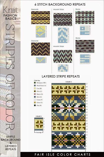 Fair Isle Knitting Tips : Fair isle charts and tips plus a guide to knit shawl