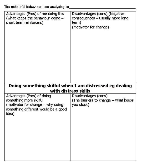 pros and cons worksheet template