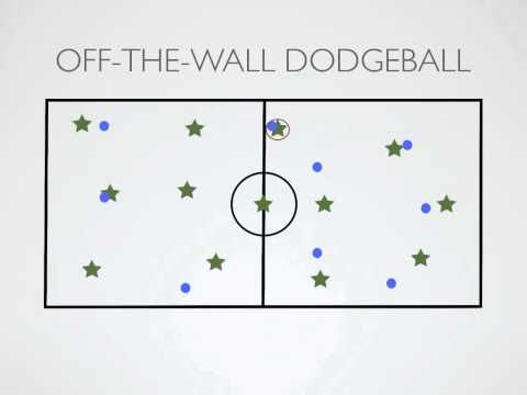 Physical Education Games - Off The Wall Dodgeball.  My class would call this Revenge Off-the-wall dodgeball.
