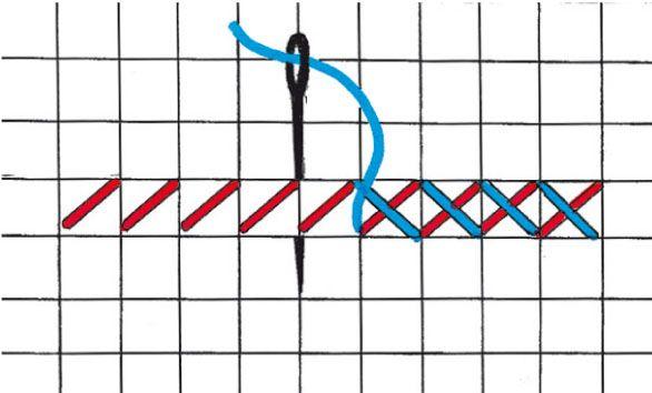 Apprendre le point de croix exercices et techniques - Apprendre le point de croix ...