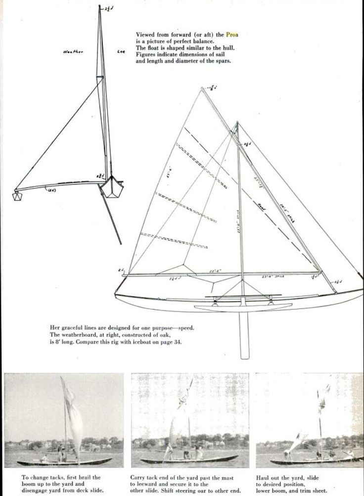 17 best images about boat drawings sailboat plans outrigger sailing canoes pages of proa history