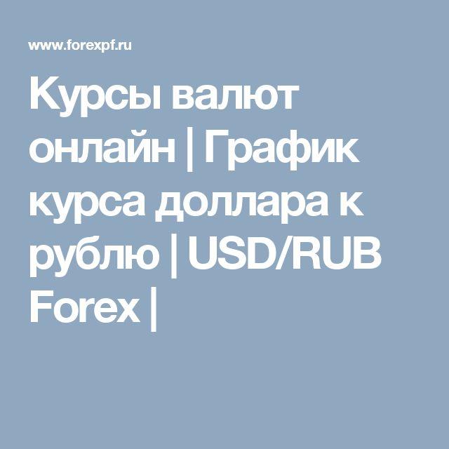 Forex pf курсы валют онлайнi форекс система на пробой европейской сессии