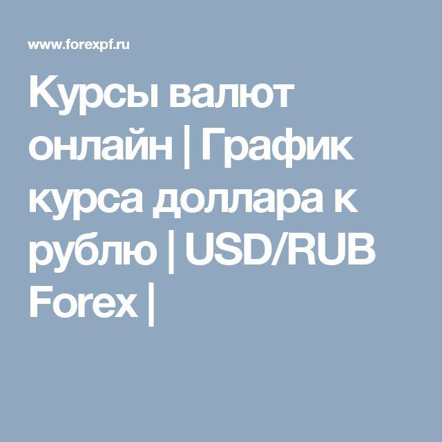 Курсы валют онлайн | График курса доллара к рублю | USD/RUB Forex |