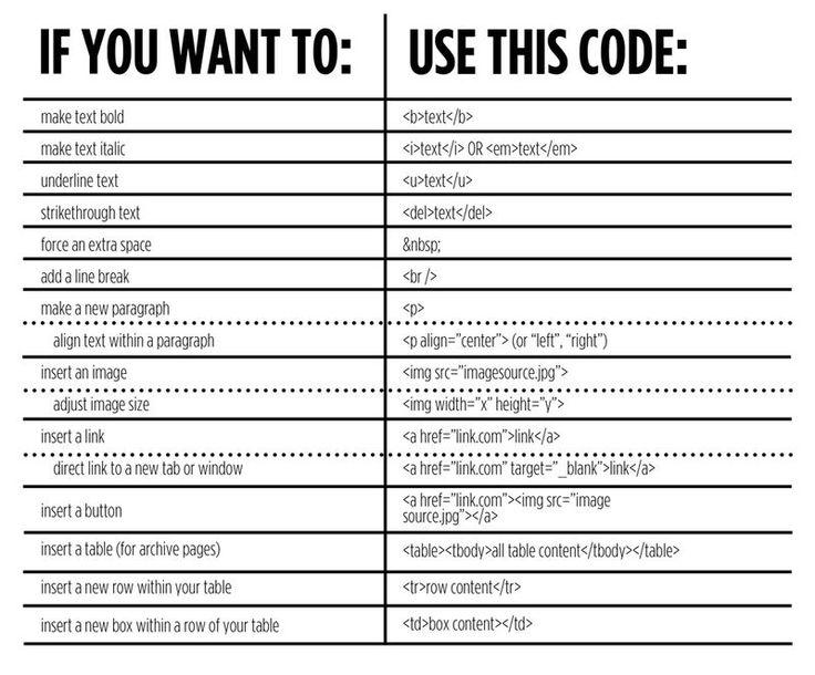 Coding Commands Cheat Sheet | Stuff to remember! | Pinterest