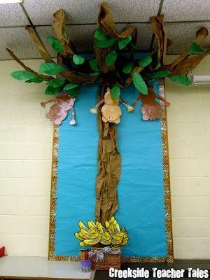 Monkey Theme Classroom | Classroom Theme: Jungle