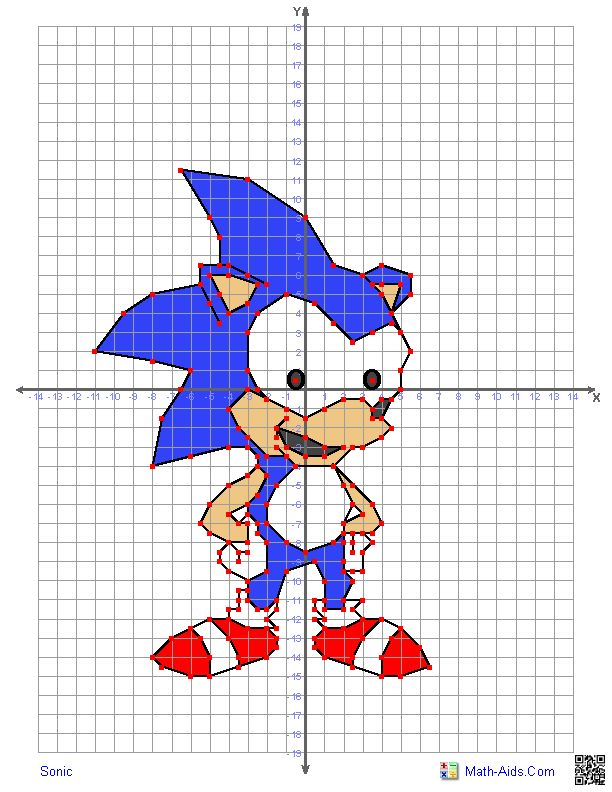 their four quadrant graphing with these fun characters.: Math Graphing ...