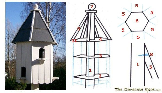 The Dovecote Spot Make A Post Mounted Dovecote Home