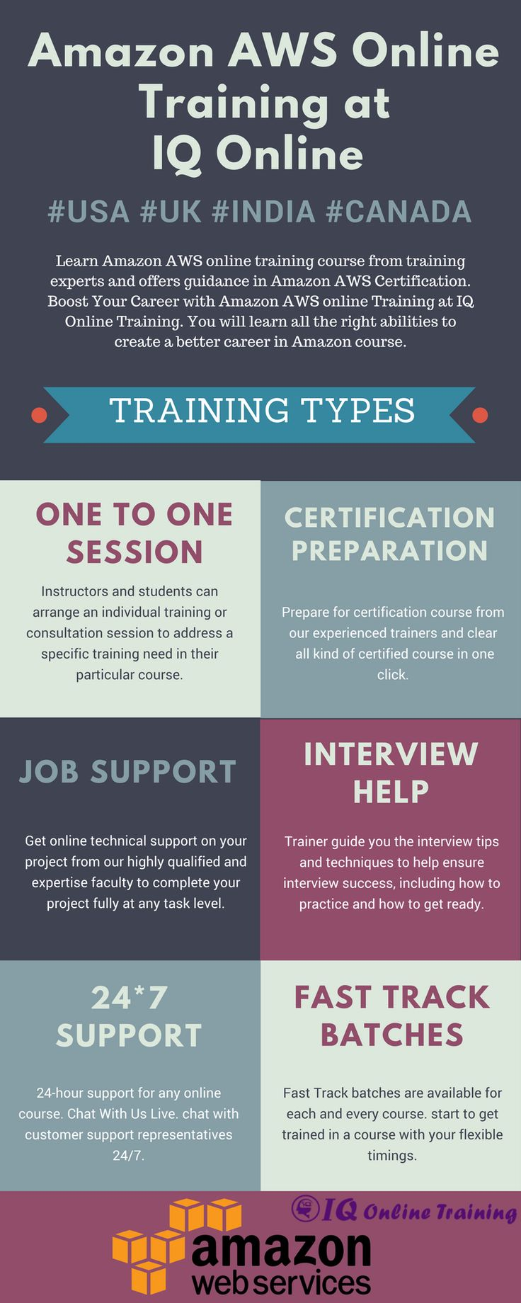 Ms de 20 ideas increbles sobre online training courses en pinterest learn amazon aws online training course from training experts and offers guidance in amazon aws certification xflitez Gallery