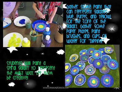 Looks like a fun hands on activity.: Call, System Spectacular, Lessons Plans, Paper Plates, Junior Astronaut, Planets Solar System, Outer Spaces, Asap, Inspiration Me