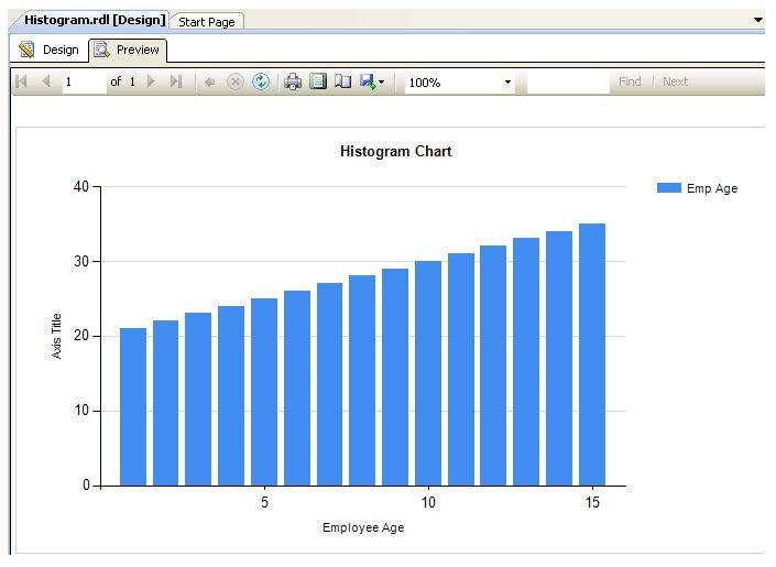 Windows 2012 Hosting - MVC 4 and SQL 2012 BLOG | SQL 2014 Hosting Tutorial :: How to Create Histogram Chart in SQL