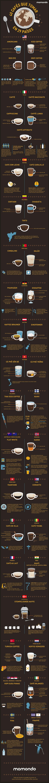 40 Cafés que Tomar en 29 Países #Infographic #infografía
