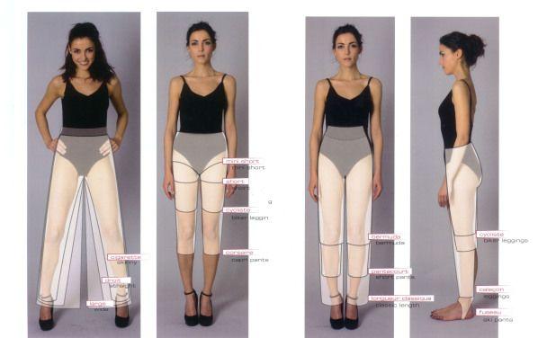 Aula 2 – Curso de modelagem básico Para efeito de ilustração, o corpo humano é dividido emoito partes e meia. Em geral, o comprimento das saias e calçascoincidem comas linhas divisórias i…
