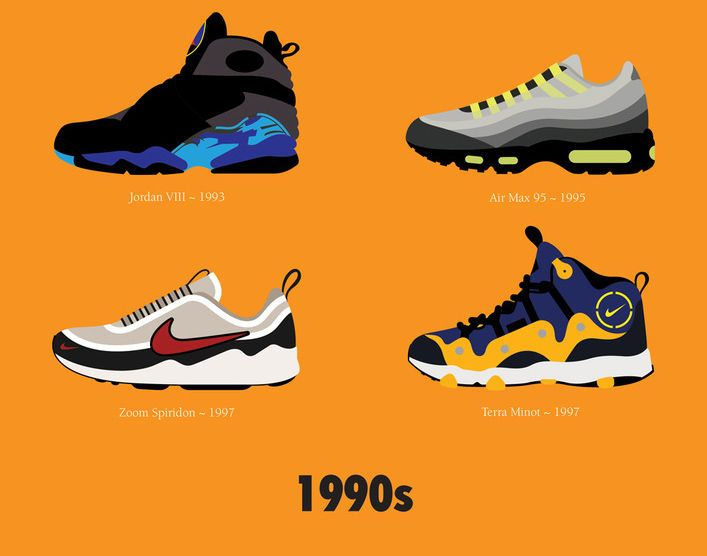 1 | See The Best Nike Sneakers Ever, Organized By Decade | Co.Create