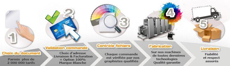 Imprimerieflyer, votre imprimeur pas cher   http://blogosquare.com/imprimerieflyer-votre-imprimeur-pas-cher/