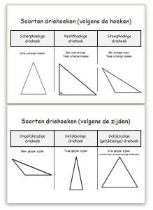wandplaat meetkunde driehoeken