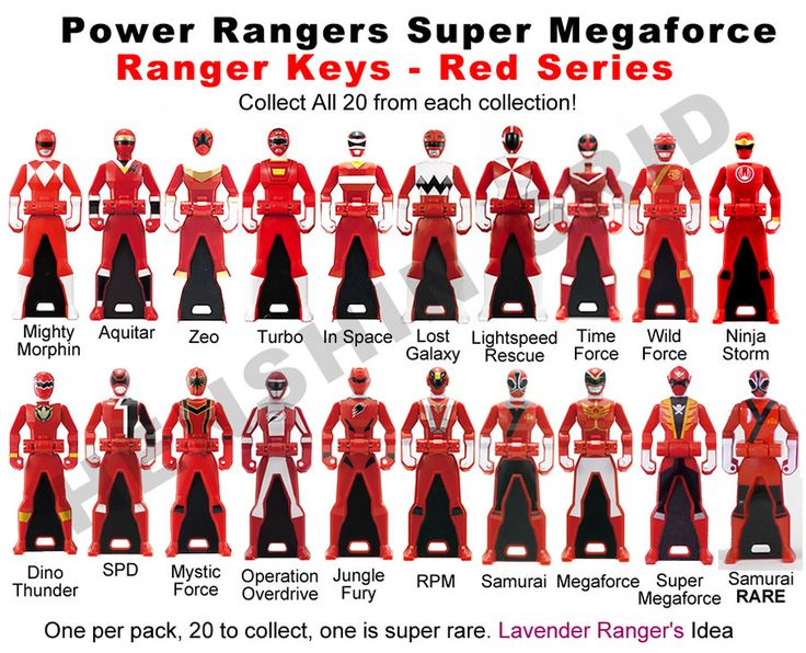 images of all the red power rangers keys | Power Ranger Keys Red Set - Proposal by LavenderRanger