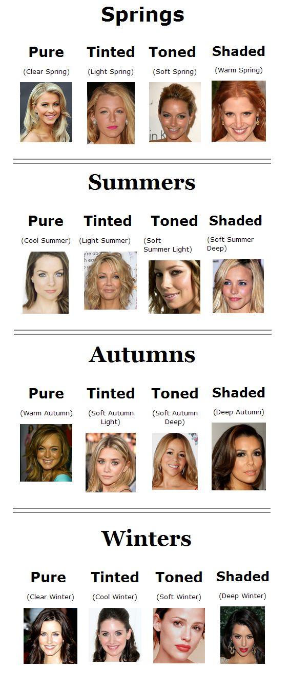 16 types seasonal colour analysis i personally prefer the 12 types 12 season - Season Pictures To Colour