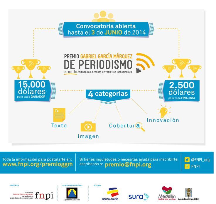 Aprovecha esta oportunidad para demostrar tu talento y compromiso con el periodismo de calidad. Inscríbete ya al Premio Gabriel García Márquez de Periodismo. Aquí toda la información: http://www.fnpi.org/premioggm/ #PremioGGM