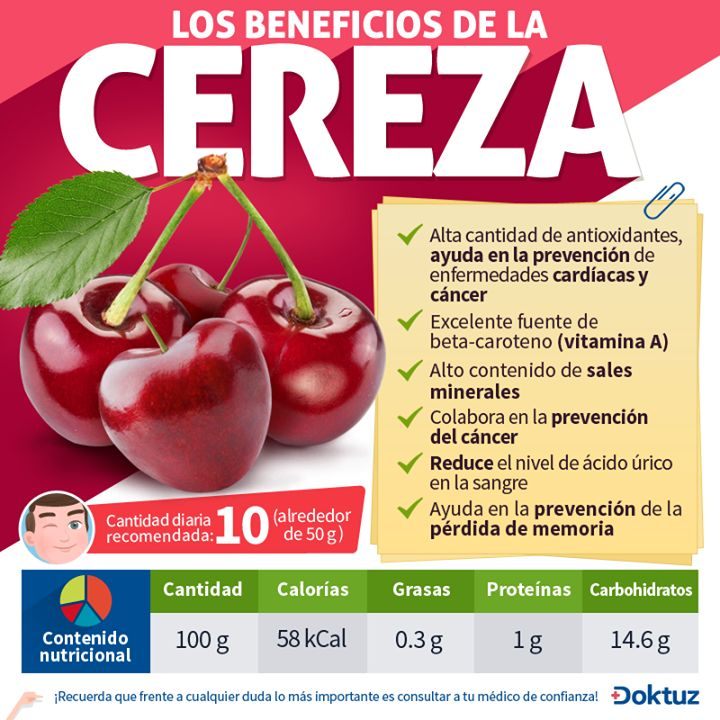 Beneficios de la cereza. https://doktuz.com/wikidoks/prevencion