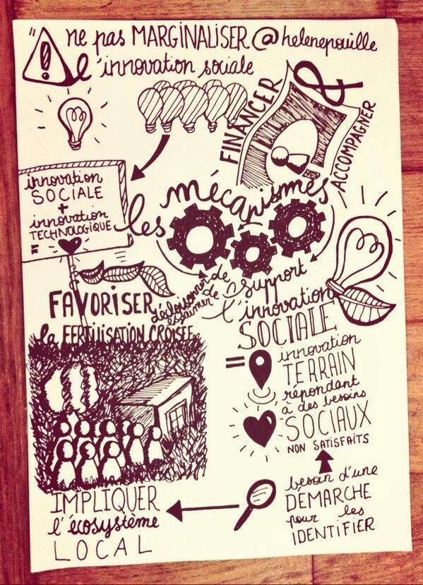 #Convergences Les mécanismes de support de l'innovation sociale