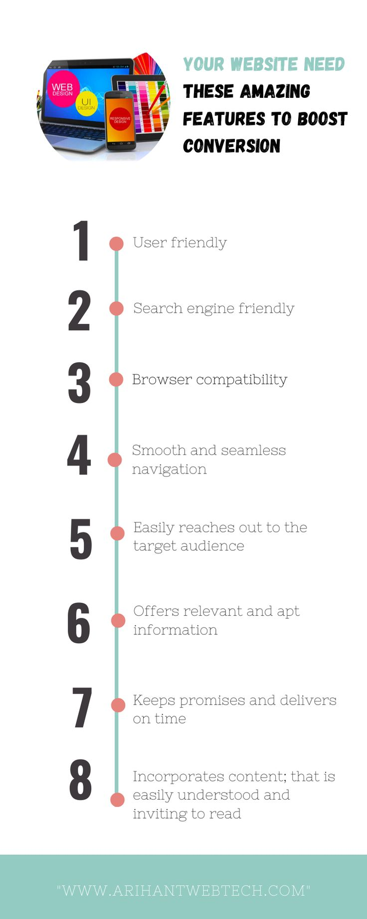 Your website need these Amazing features to Boost Conversion
