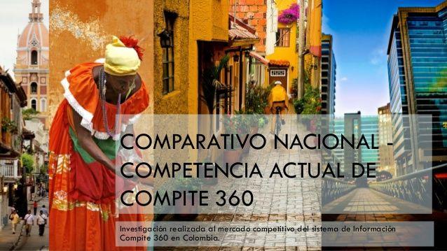 COMPARATIVO NACIONAL - COMPETENCIA ACTUAL DE COMPITE 360 Investigación realizada al mercado competitivo del sistema de Inf...