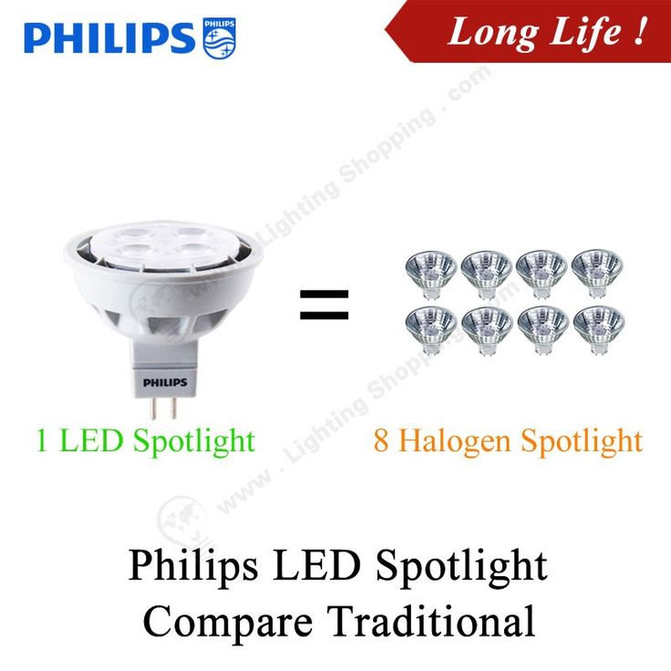 Philips Led Spotlights, DC12V, MR16 Shape, Replaces Traditional Halogen Bulbs - See more at: http://www.lightingshopping.com/philips-led-spotlights-dc12v-mr16-shape-replaces-traditional-halogen-bulbs.html