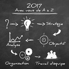 Carte 2017 concept. L'une de nos best-sellers, cette carte au fond ardoise montre tous vos domaines d'intervention. C'est donc un excellent moyen d'appréhender une nouvelle année avec vos partenaires...