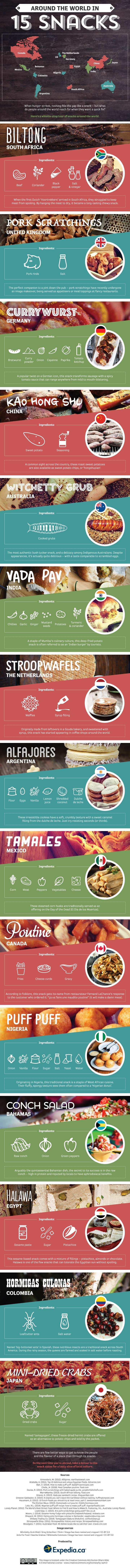 This infographic gives you 15 snacks from around the world. If you've ever wondered what different countries snack on, you can try these foods for yourself!