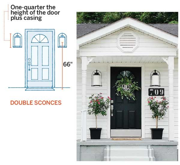 Rules of thumb for double exterior door sconce lighting: Door-framing lights, placed 6 to 12 inches from the door casing, are a natural choice for symmetrical entries. A 13- to 15-watt LED bulb (labeled 60- to 70-watt equivalent) per fixture is usually enough. | Photo: Courtesy of Thistlewood Farms/Lamps Plus; Illustration: Arthur Mount