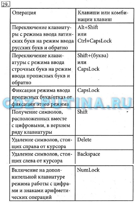 Скачать гдз по русскому языку за класс.разумовская