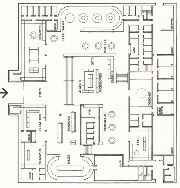 Image Result For Department Store Floor Plan Sarri Shops