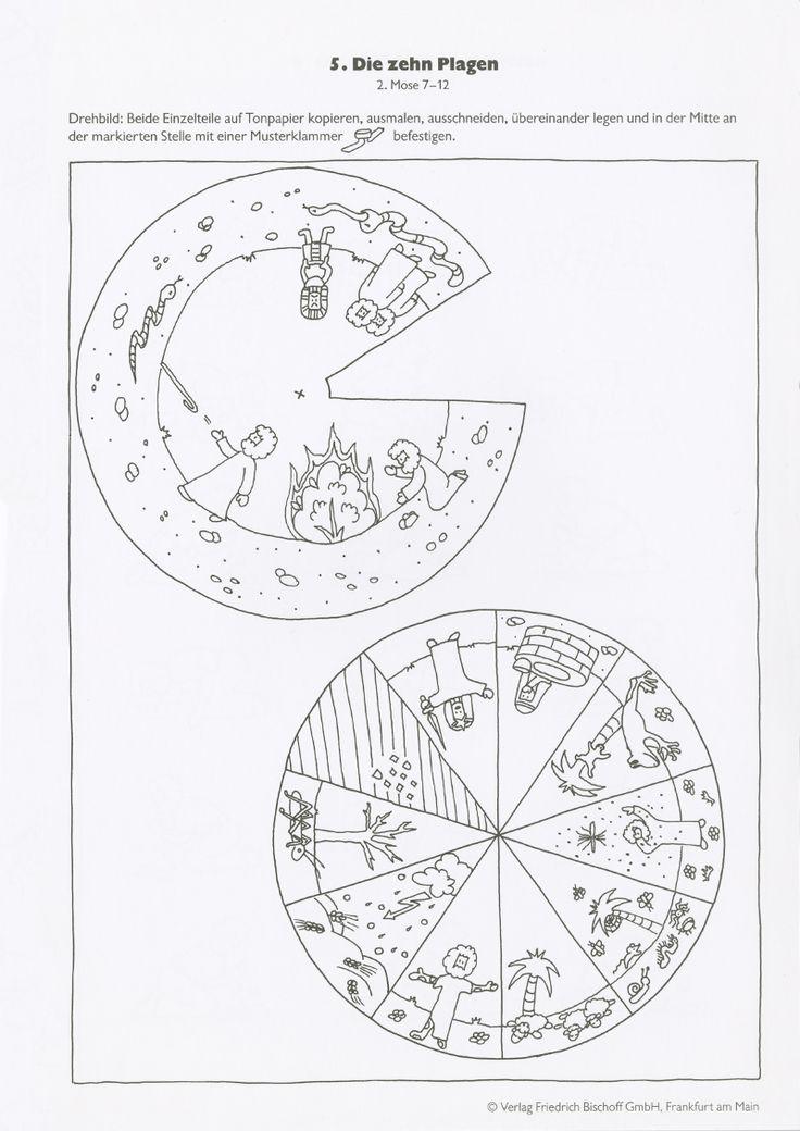 Draaischijf Tien plagen Bible Wheel 10 plagues