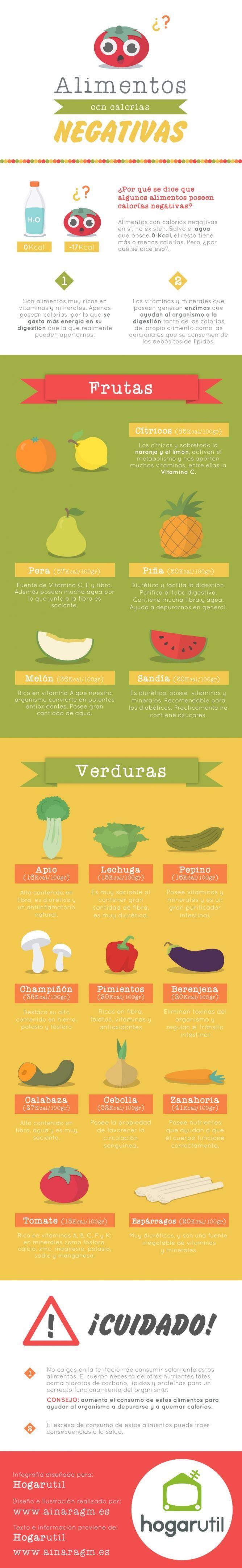 #Infografia Alimentos con calorías negativas by @ainaraGM