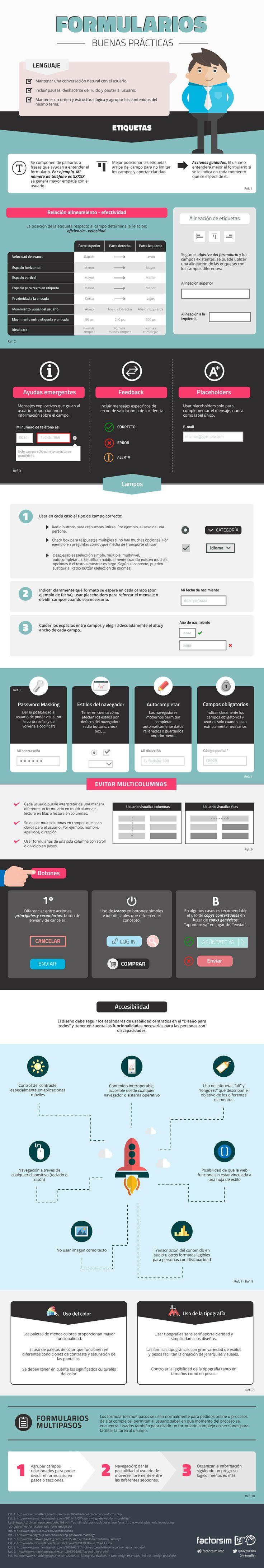 Buenas prácticas en Formularios #inforgafia #infographic #marketing vía: http://www.factorsim.info