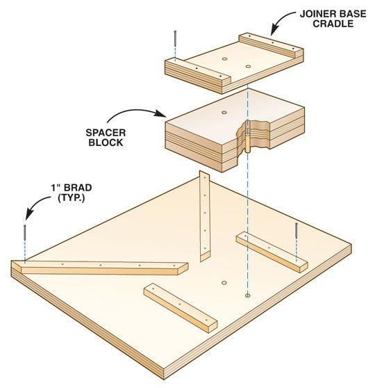 12 Tips for Better Biscuit Joining Improve performance and expand function. By Richard Tendick Make corner splines Decorative corner splines sure make an ordinary box look great. But they can be a bit dicey to cut on a tablesaw. Let your plate joiner come to the rescue. A simple jig holds the box and the joiner so you can cut slots quickly with minimal setup hassles. The jig is nothing …