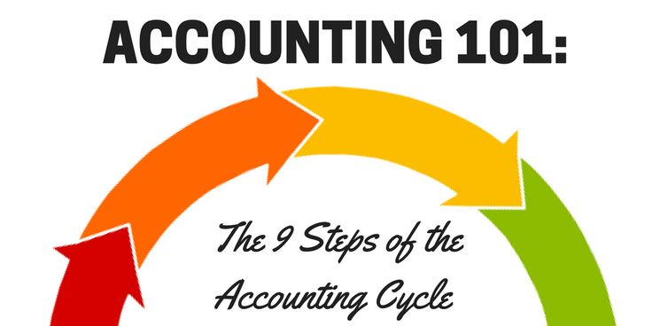Accounting 101: The 9 Steps of the Accounting Cycle - Nuvest Management Services