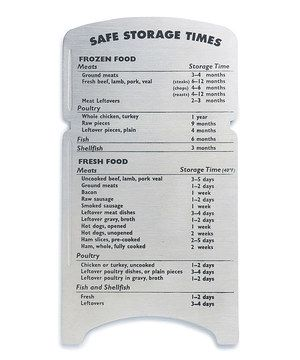 Ever wonder how long that frozen meat or leftover gravy How long do things last in the freezer