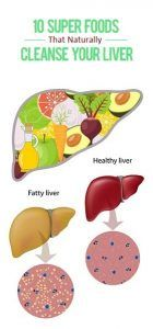 foods-that-naturally-cleanse-your-liver