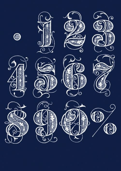 Typeverything.comHand lettered custom numbers by Bobby Haiqalsyah...