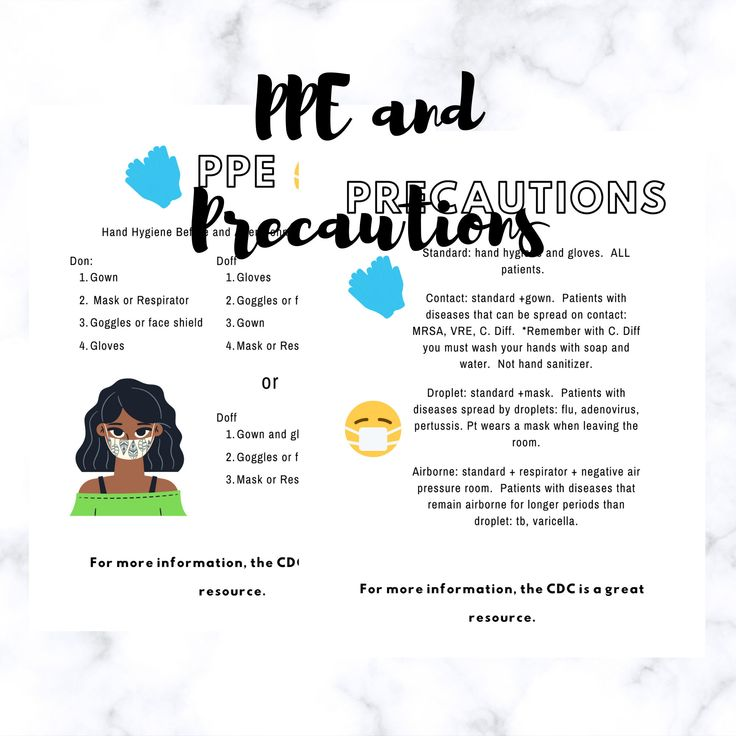Ppe and precautions for nursing students fundamentals of