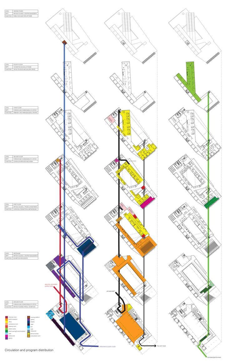Program diagrams architecture google search arch diagrams - Find This Pin And More On Arch Dia Gram By Jdinizarq
