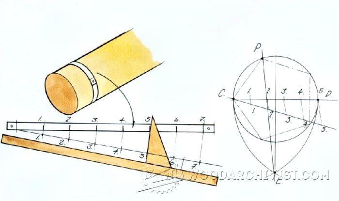 Elegant Woodworking Tips  Wood Shop 101 Marking And Measuring